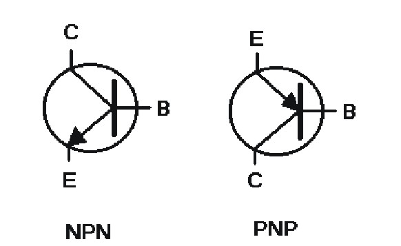 Transistors an easy way to remember is on the npn type transistor the arrow is not pointing in ccuart Images