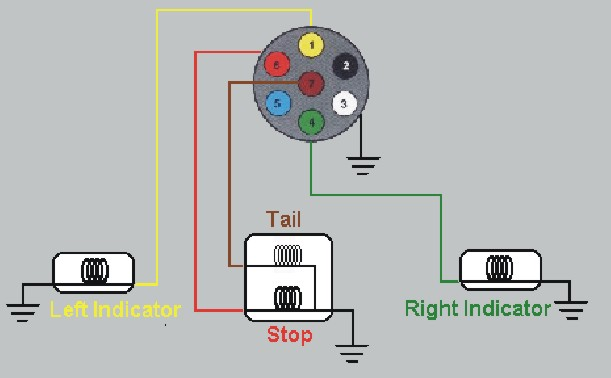 Boat Trailer Wiring Diagram For Trailer Lights from cdselectronics.com